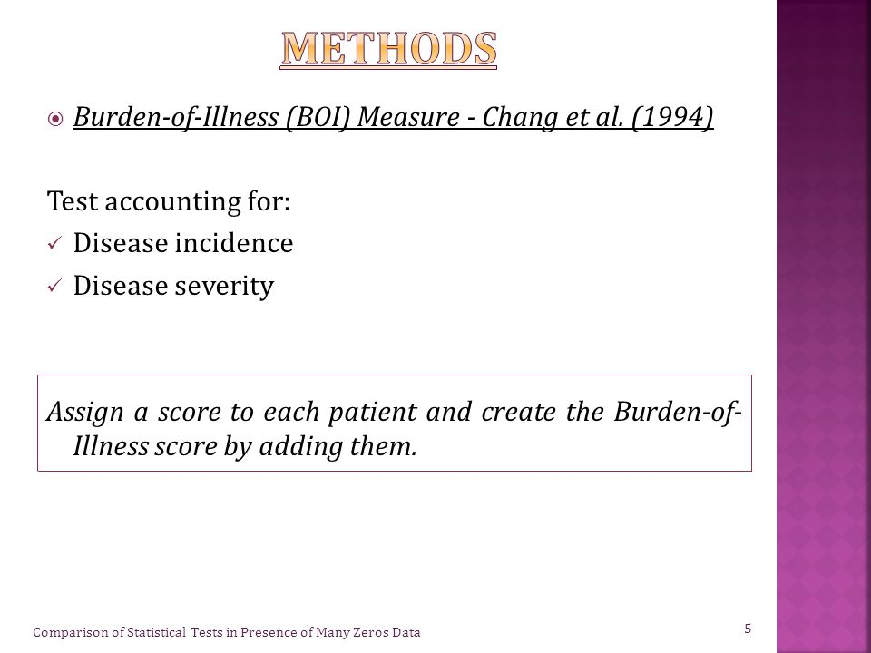  Burden-of-Illness (BOI) Measure - Chang et al.