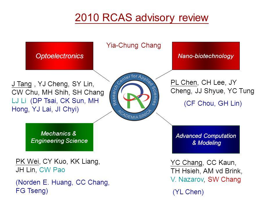 2010 RCAS advisory review Mechanics & Engineering Science Advanced Computation & Modeling Optoelectronics Nano-biotechnology PK Wei, CY Kuo, KK Liang, JH Lin, CW Pao (Norden E.