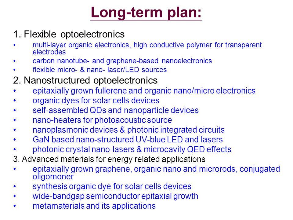 Long-term plan: 1.