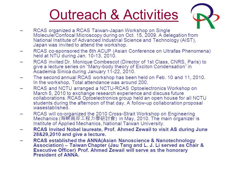 Outreach & Activities –RCAS organized a RCAS Taiwan-Japan Workshop on Single Molecule/Confocal Microscopy during on Oct.