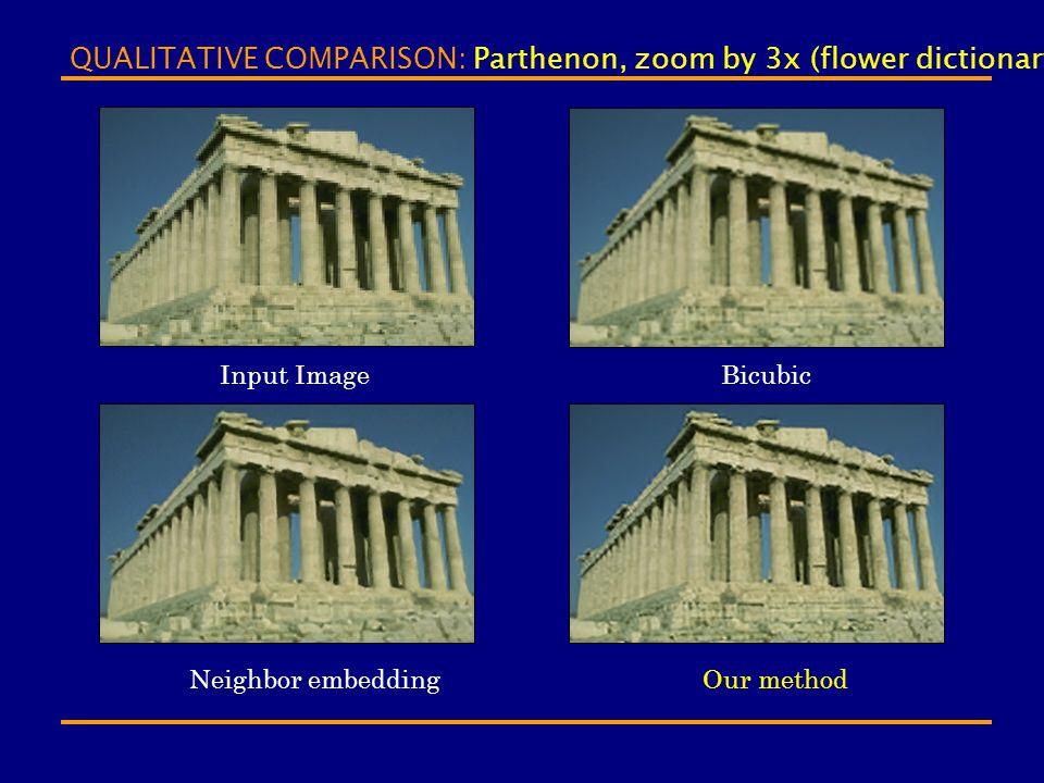 QUALITATIVE COMPARISON: Parthenon, zoom by 3x (flower dictionary) Input Image Bicubic Neighbor embeddingOur method
