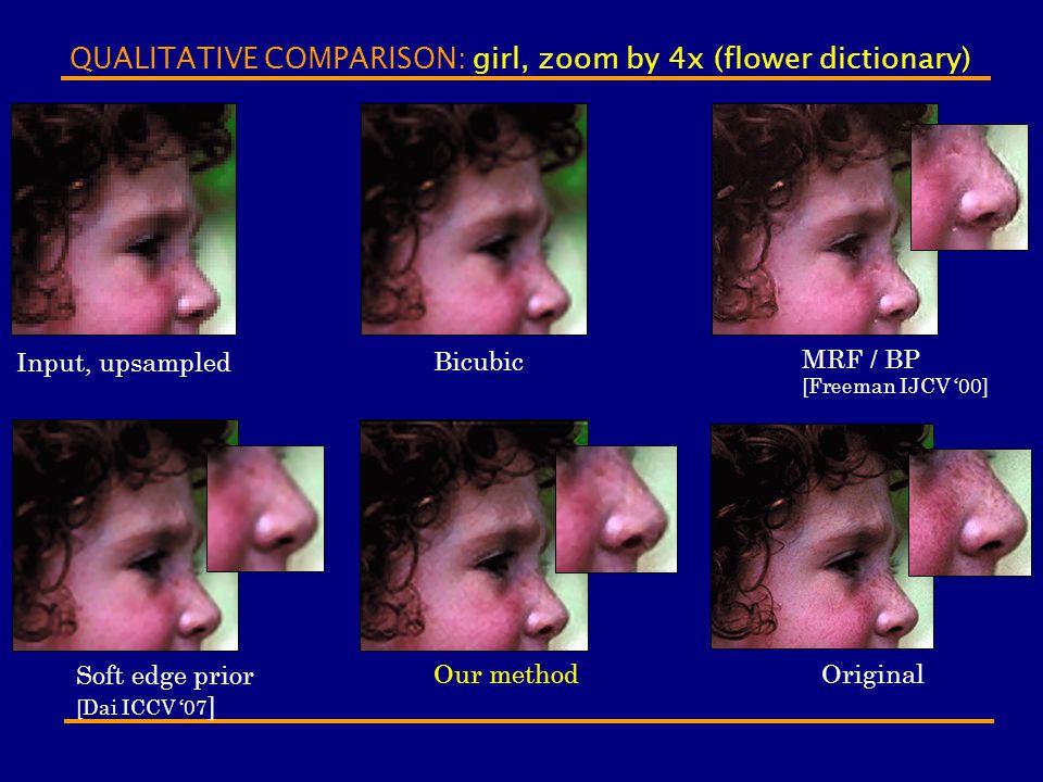 QUALITATIVE COMPARISON: girl, zoom by 4x (flower dictionary) Our method MRF / BP [Freeman IJCV '00] Soft edge prior [Dai ICCV '07 ] Bicubic Input, ups