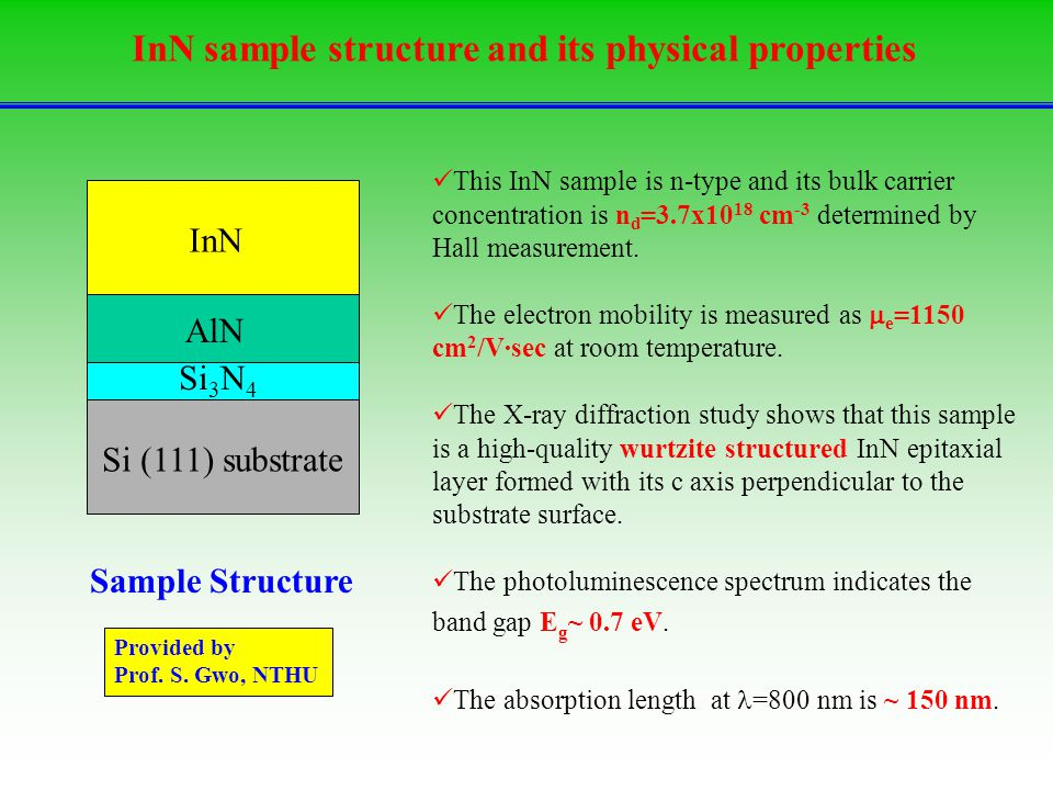 InN sample structure and its physical properties This InN sample is n-type and its bulk carrier concentration is n d =3.7x10 18 cm -3 determined by Hall measurement.