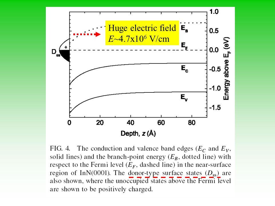 Huge electric field E~4.7x10 6 V/cm