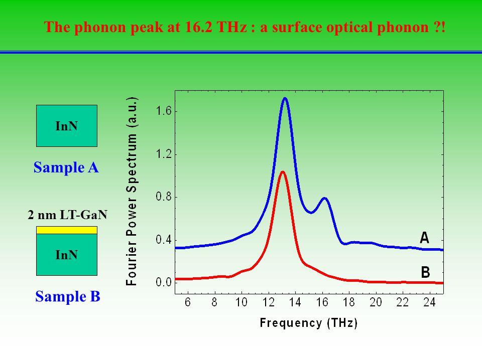 The phonon peak at 16.2 THz : a surface optical phonon ?! InN Sample A Sample B 2 nm LT-GaN