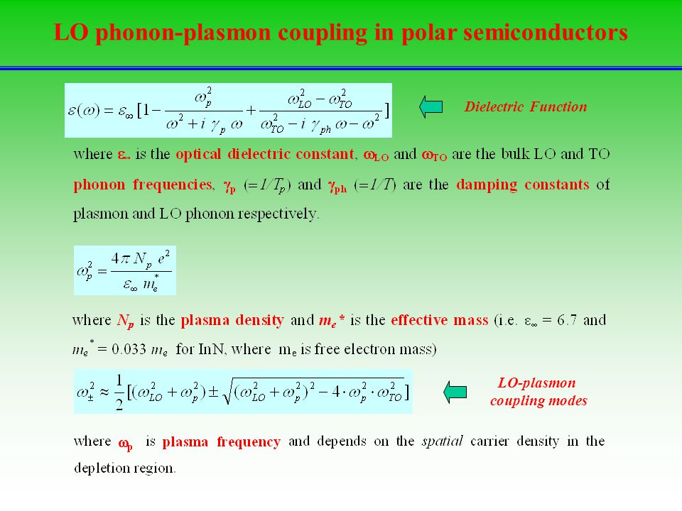 LO phonon-plasmon coupling in polar semiconductors LO-plasmon coupling modes Dielectric Function