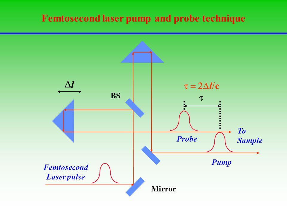 Femtosecond laser pump and probe technique  l  c   l Femtosecond Laser pulse Probe Pump BS Mirror To Sample