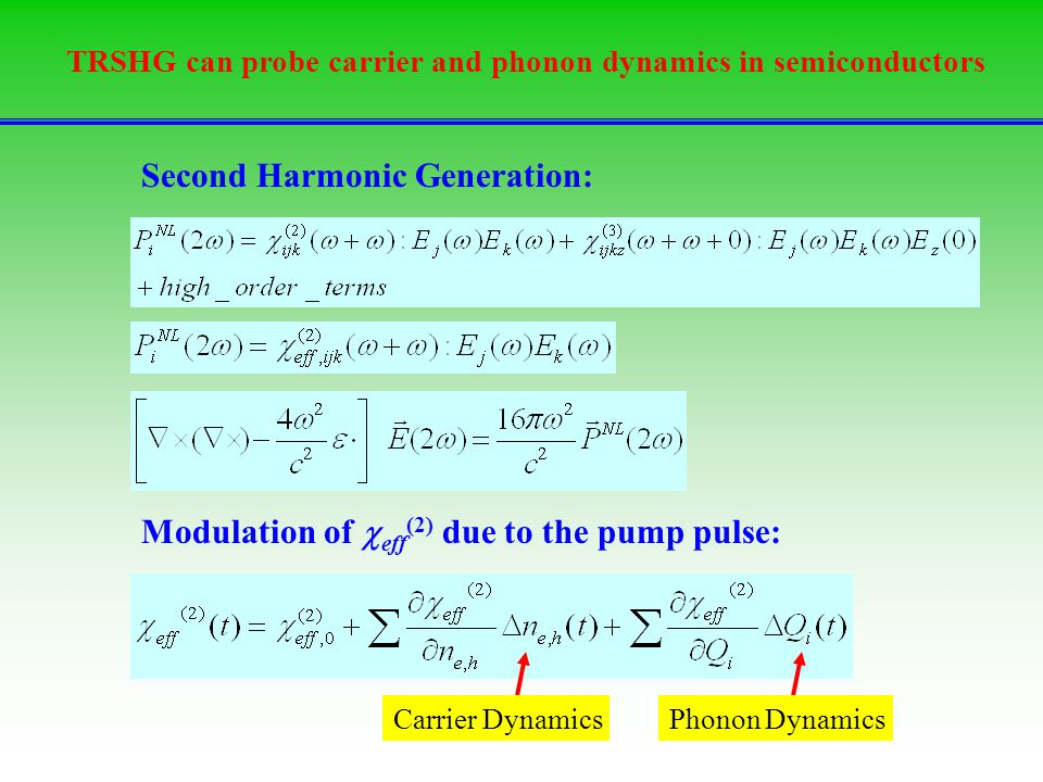 TRSHG can probe carrier and phonon dynamics in semiconductors Second Harmonic Generation: Modulation of  eff (2) due to the pump pulse: Carrier DynamicsPhonon Dynamics