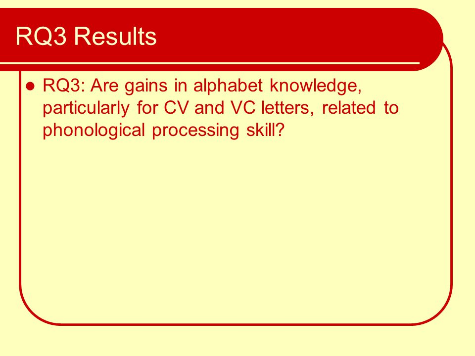 RQ3 Results RQ3: Are gains in alphabet knowledge, particularly for CV and VC letters, related to phonological processing skill?