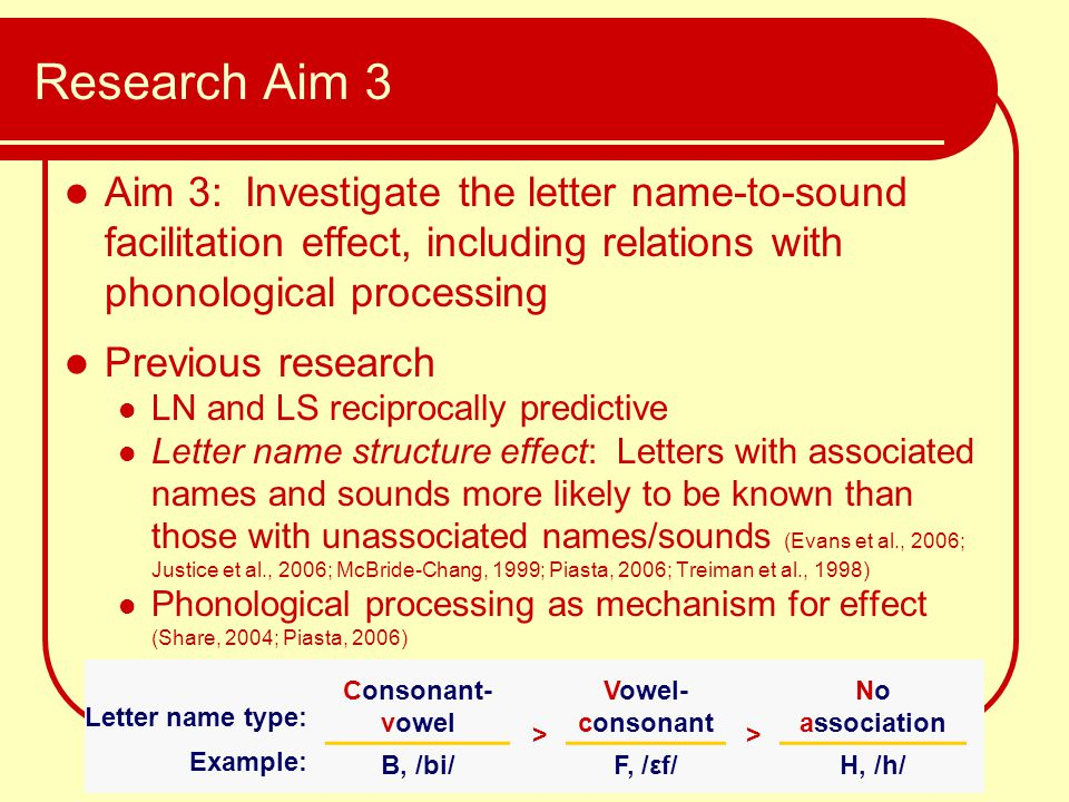 Research Aim 3 Aim 3: Investigate the letter name-to-sound facilitation effect, including relations with phonological processing Previous research LN