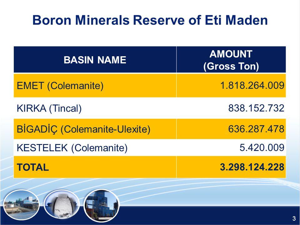 2 ETİ Maden Eti Maden: The Leader of World Boron Market Date of Establishment: 1935 –1935 -1998 ETİBANK –1998 -2004 ETİ Holding A.Ş. –2004 -….. Eti Ma