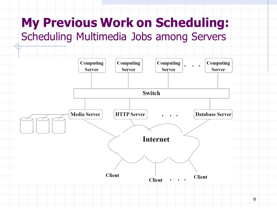 9 My Previous Work on Scheduling: Scheduling Multimedia Jobs among Servers