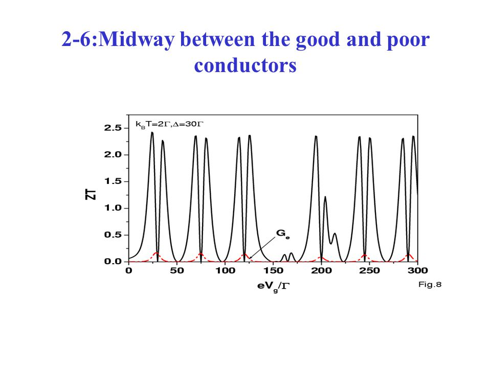 2-6:Midway between the good and poor conductors