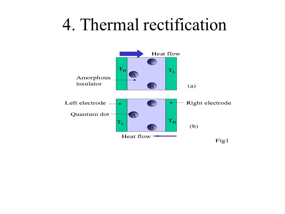 4. Thermal rectification