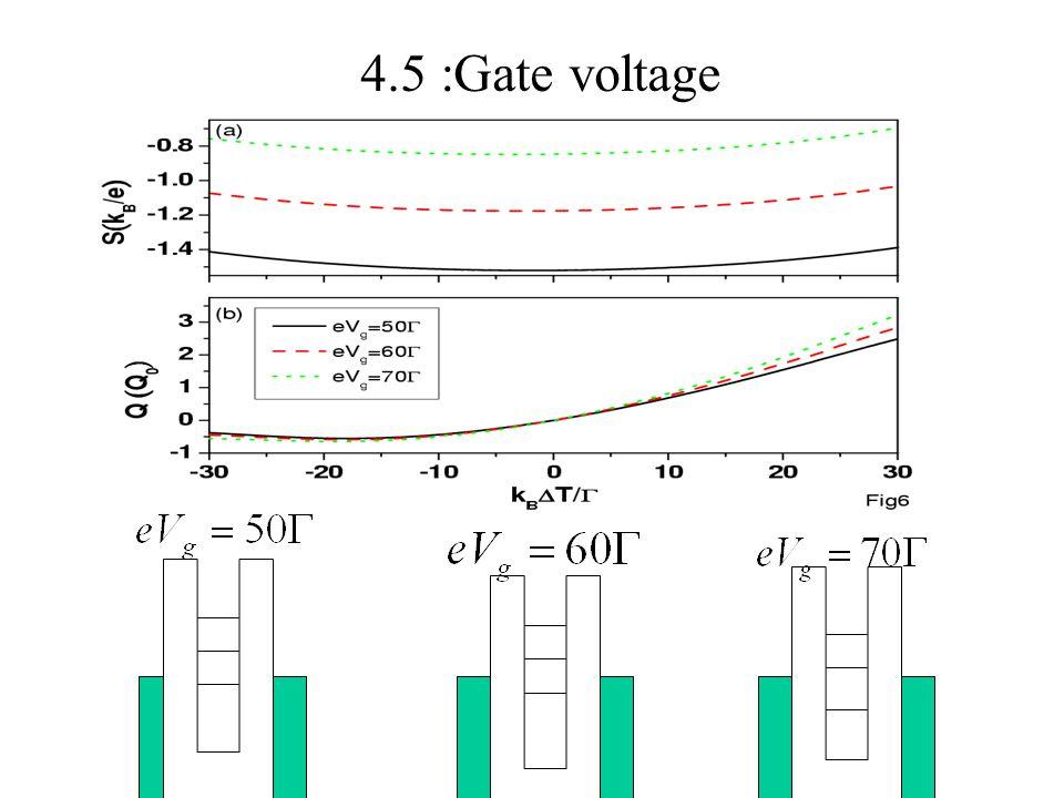 4.5 :Gate voltage