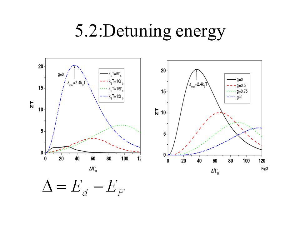 5.2:Detuning energy