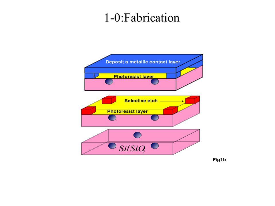 1-0:Fabrication
