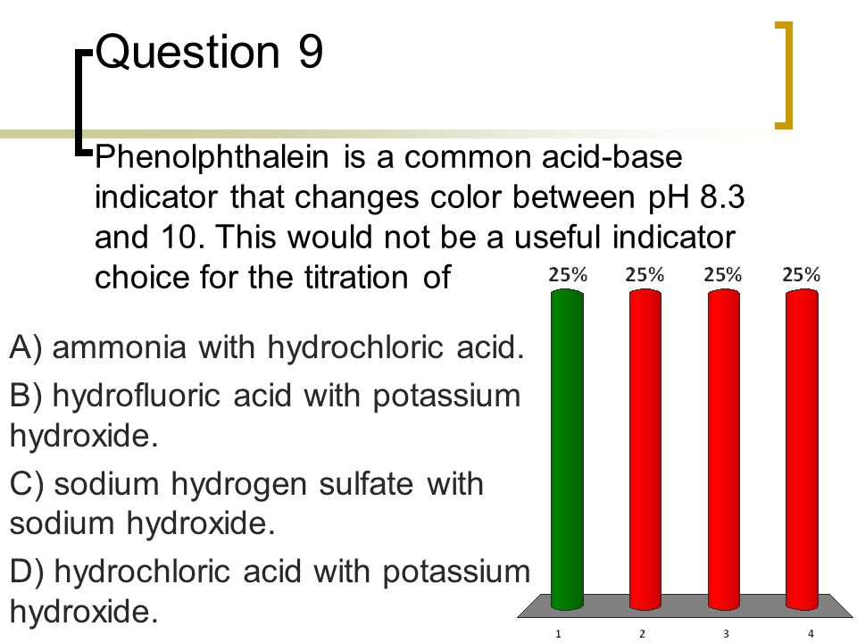Question 9 Phenolphthalein is a common acid-base indicator that changes color between pH 8.3 and 10. This would not be a useful indicator choice for t