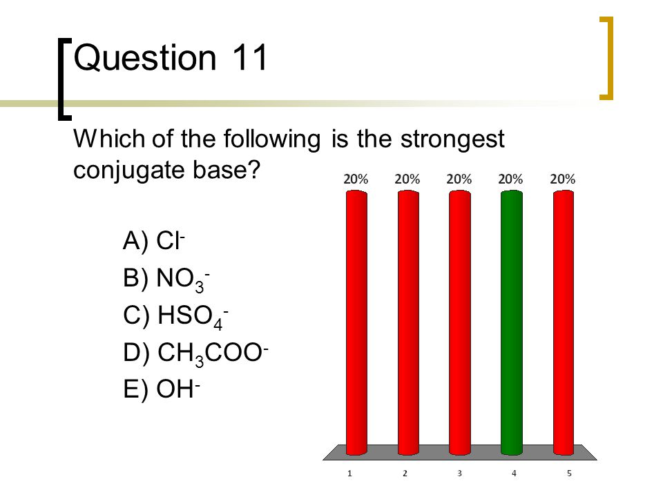 Question 11 Which of the following is the strongest conjugate base? A) Cl - B) NO 3 - C) HSO 4 - D) CH 3 COO - E) OH -