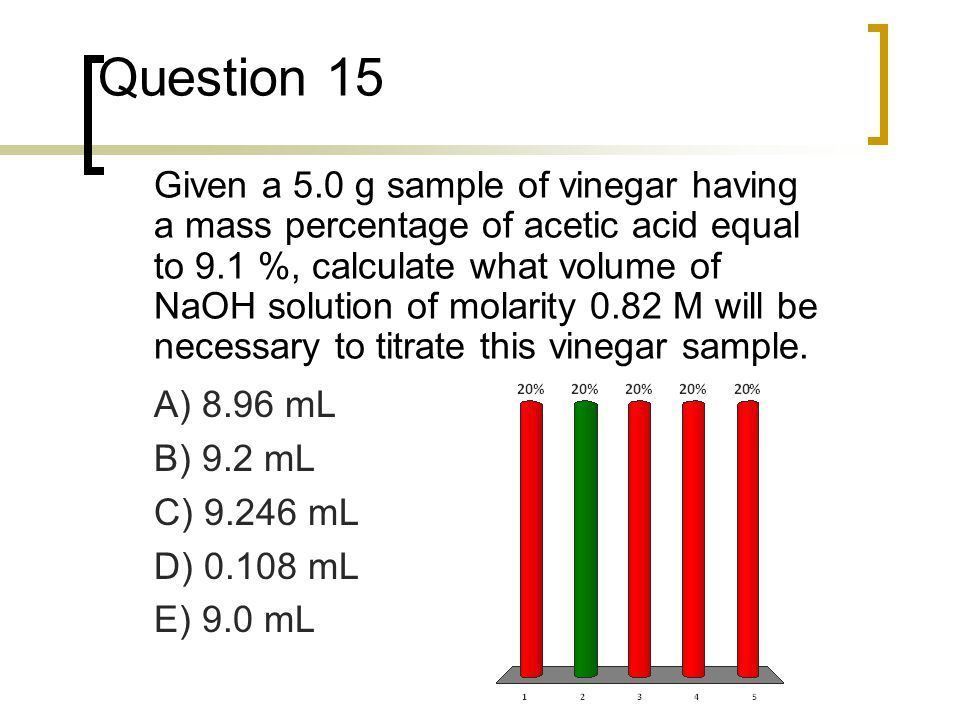 Question 15 Given a 5.0 g sample of vinegar having a mass percentage of acetic acid equal to 9.1 %, calculate what volume of NaOH solution of molarity