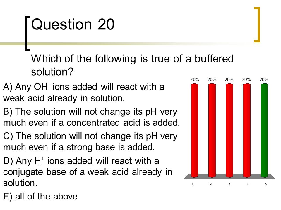 Question 20 Which of the following is true of a buffered solution? A) Any OH - ions added will react with a weak acid already in solution. B) The solu