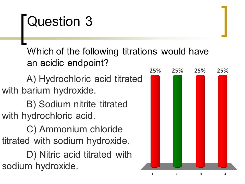 Question 3 Which of the following titrations would have an acidic endpoint? A) Hydrochloric acid titrated with barium hydroxide. B) Sodium nitrite tit