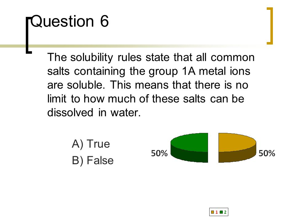 Question 17 Which of the following ions in aqueous solution cannot be precipitated by the addition of silver nitrate.