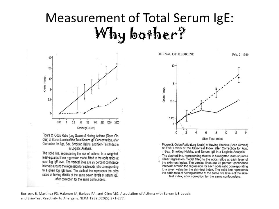 Measurement of Total Serum IgE: Why bother.