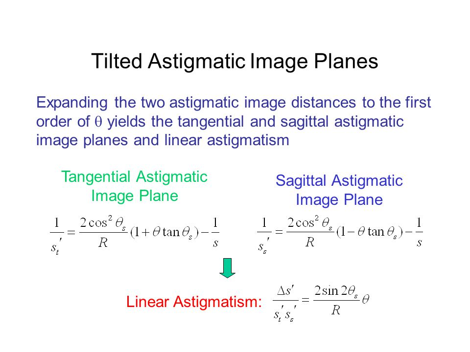 Tilted Astigmatic Image Planes Tangential Astigmatic Image Plane Sagittal Astigmatic Image Plane Linear Astigmatism: Expanding the two astigmatic image distances to the first order of  yields the tangential and sagittal astigmatic image planes and linear astigmatism