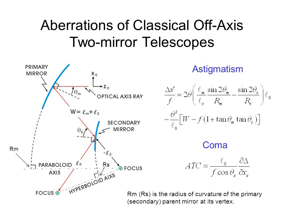 Aberrations of Classical Off-Axis Two-mirror Telescopes Astigmatism Coma Rm Rs Rm (Rs) is the radius of curvature of the primary (secondary) parent mirror at its vertex.
