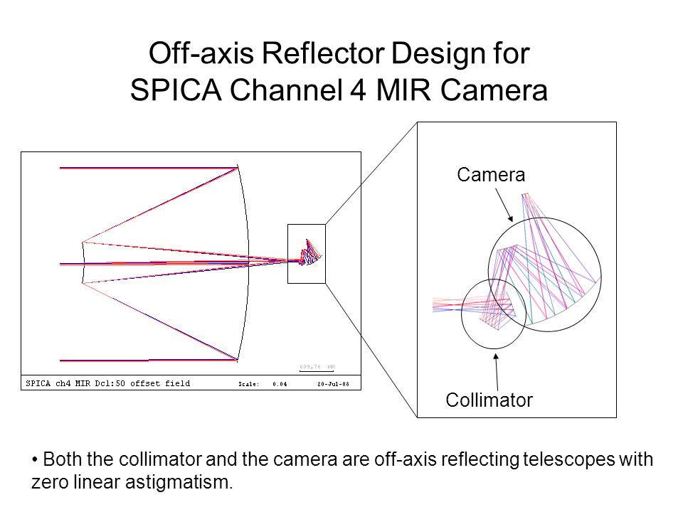 Off-axis Reflector Design for SPICA Channel 4 MIR Camera Collimator Camera Both the collimator and the camera are off-axis reflecting telescopes with zero linear astigmatism.