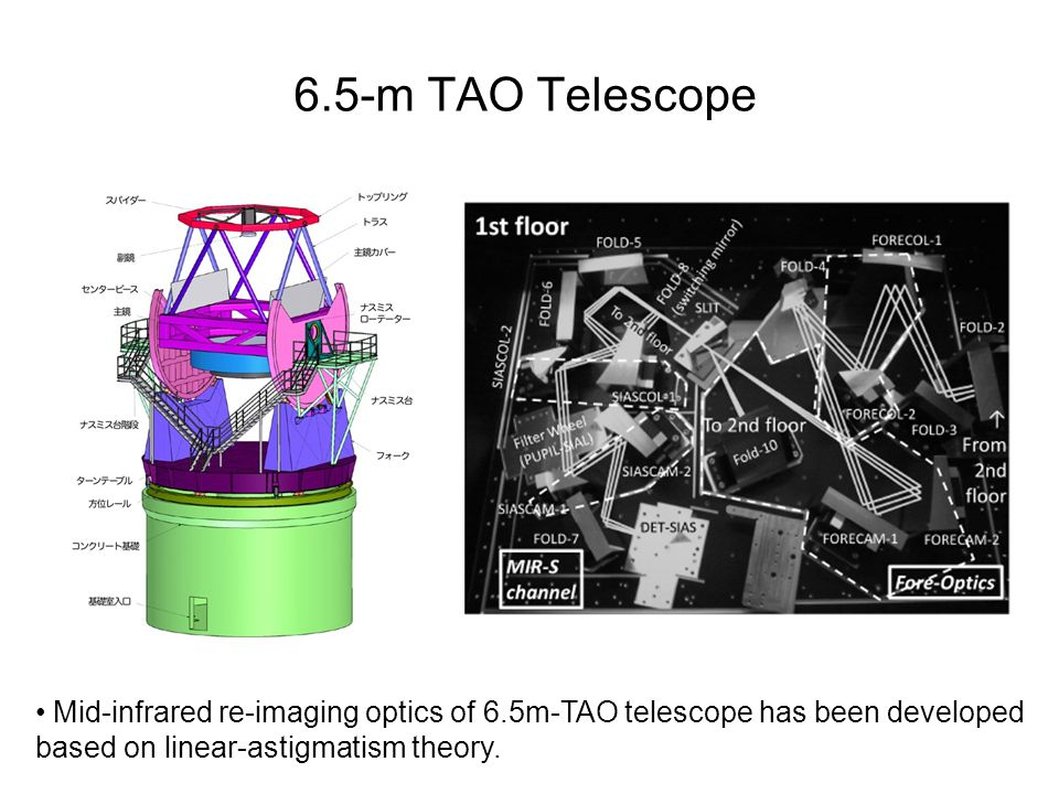 6.5-m TAO Telescope Mid-infrared re-imaging optics of 6.5m-TAO telescope has been developed based on linear-astigmatism theory.