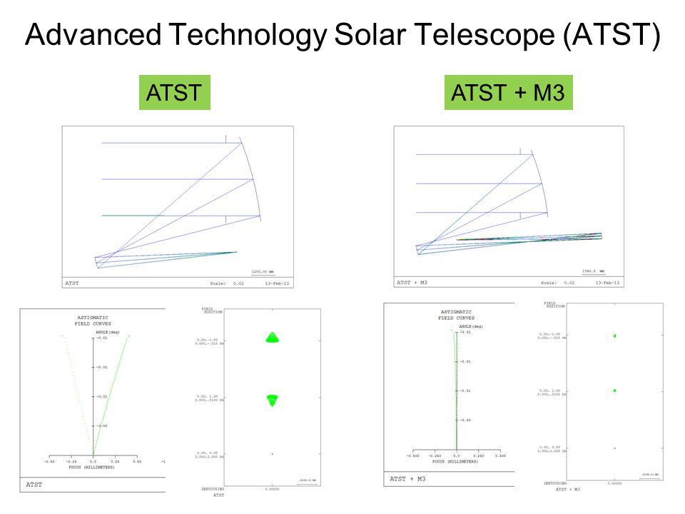 Advanced Technology Solar Telescope (ATST) ATSTATST + M3