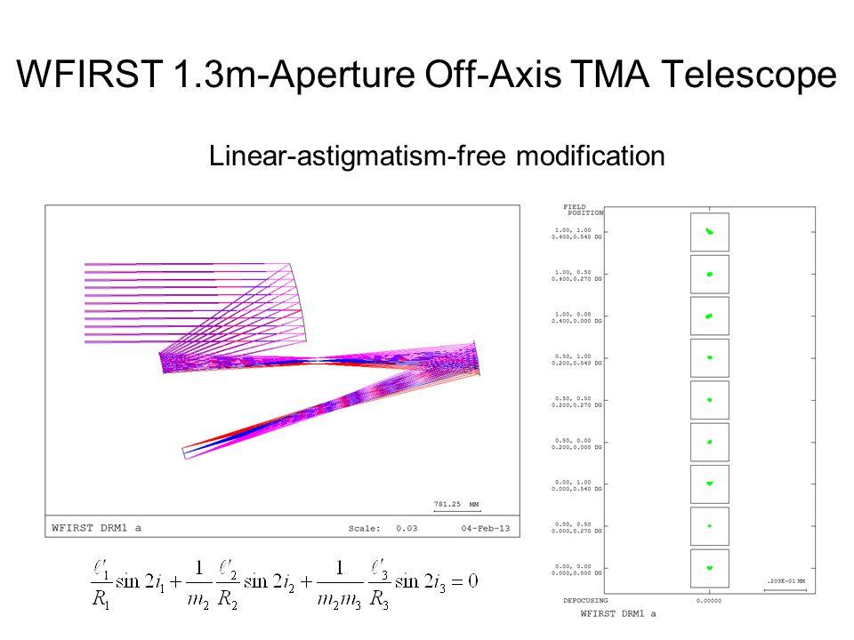 Linear-astigmatism-free modification