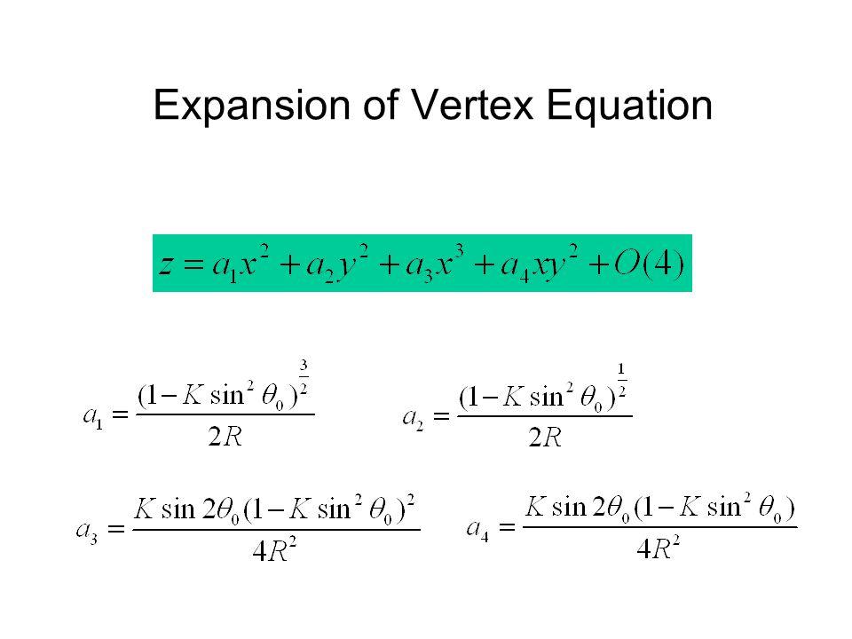 Expansion of Vertex Equation