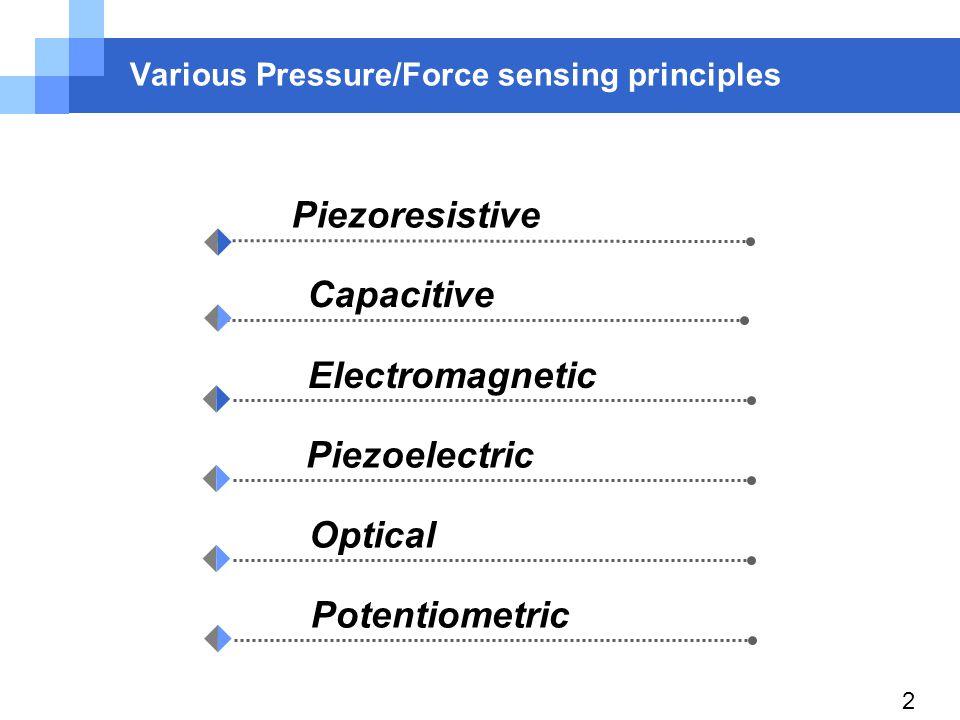 2 Various Pressure/Force sensing principles Piezoresistive Capacitive Electromagnetic Piezoelectric Optical Potentiometric