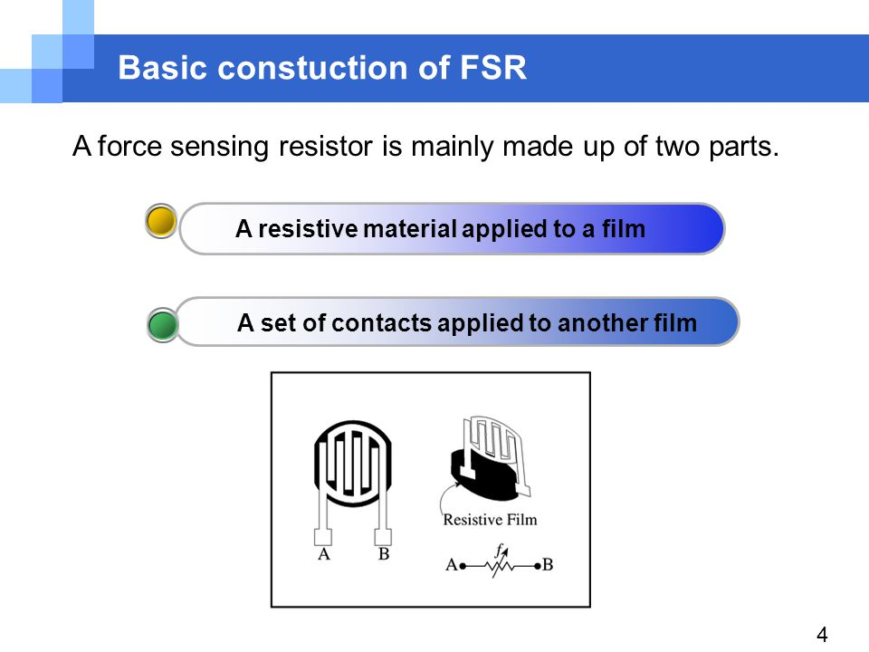 4 Basic constuction of FSR A force sensing resistor is mainly made up of two parts.