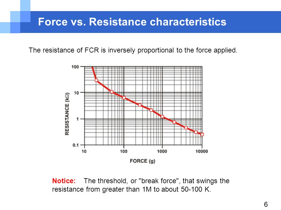 6 The resistance of FCR is inversely proportional to the force applied.