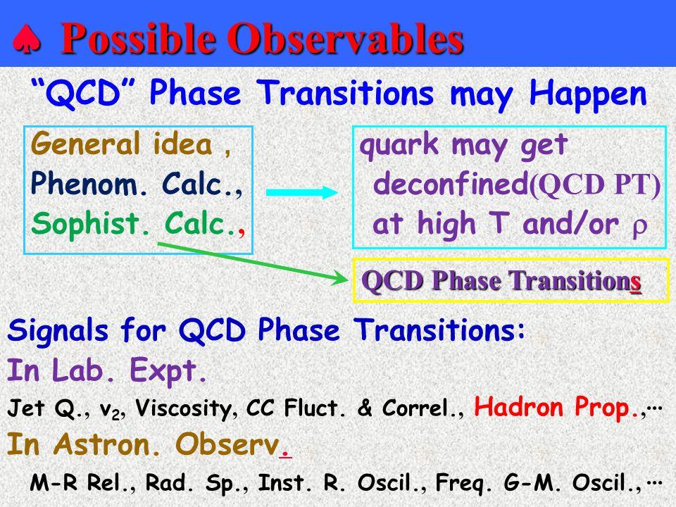 ( S.X.Qin, L. Chang, Y.X. Liu, C.D. Roberts, et al., Phys.