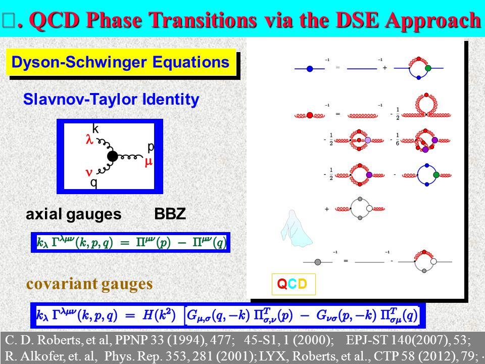  Effect of F.-S.-B.() on Meson's Mass  Effect of F.-S.-B.