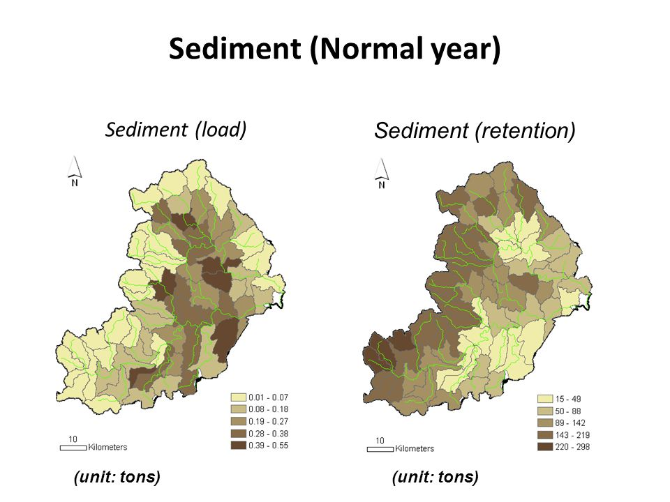 Sediment (Normal year) Sediment (load) (unit: tons) Sediment (retention) (unit: tons)
