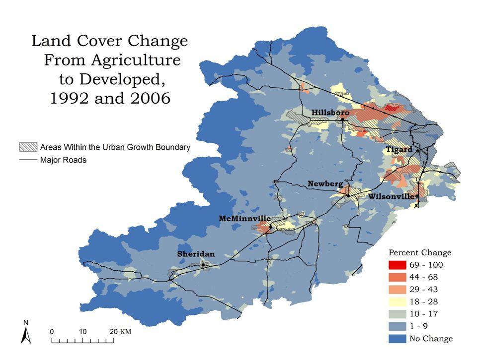Population Change, 1900-2010 change