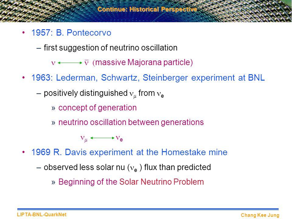 Chang Kee Jung LIPTA-BNL-QuarkNet Continue: Historical Perspective 1957: B.