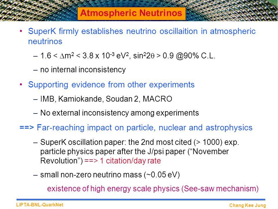 Chang Kee Jung LIPTA-BNL-QuarkNet SuperK firmly establishes neutrino oscillaition in atmospheric neutrinos –1.6 0.9 @90% C.L.
