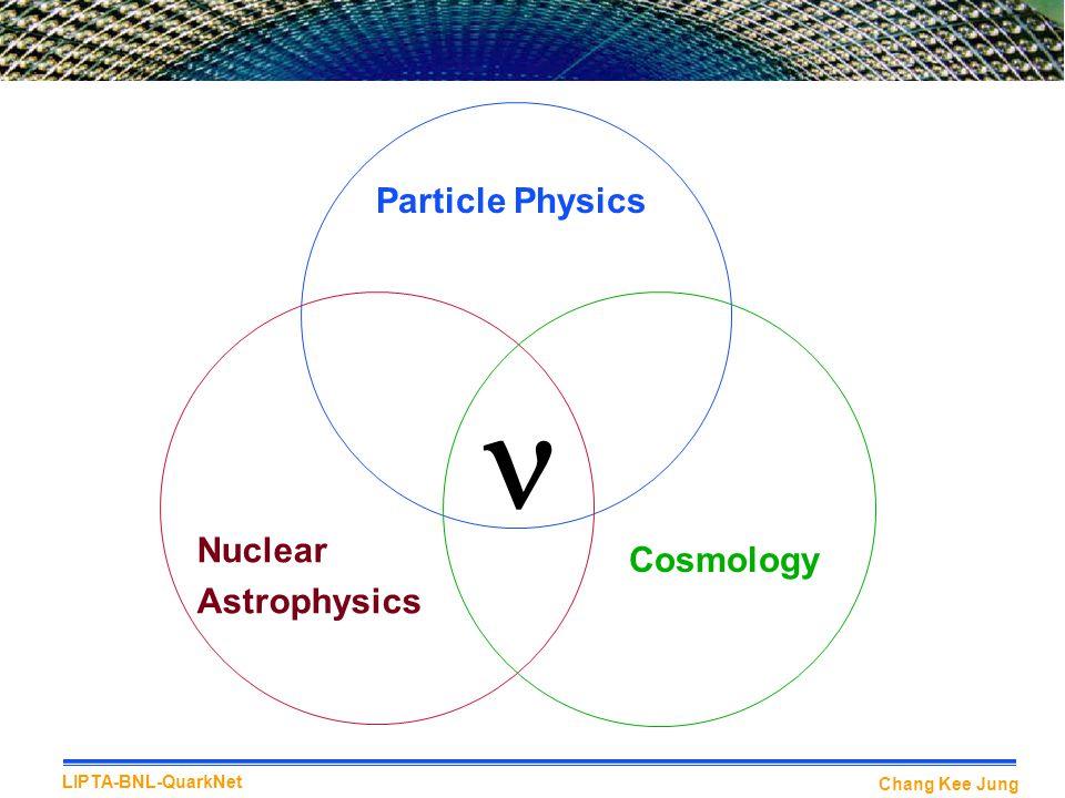Chang Kee Jung LIPTA-BNL-QuarkNet Particle Physics Nuclear Astrophysics Cosmology