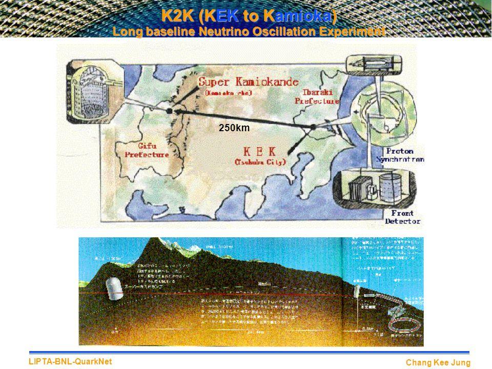 Chang Kee Jung LIPTA-BNL-QuarkNet K2K (KEK to Kamioka) Long baseline Neutrino Oscillation Experiment 250km