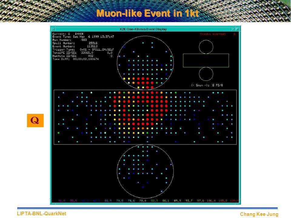 Chang Kee Jung LIPTA-BNL-QuarkNet Muon-like Event in 1kt Q
