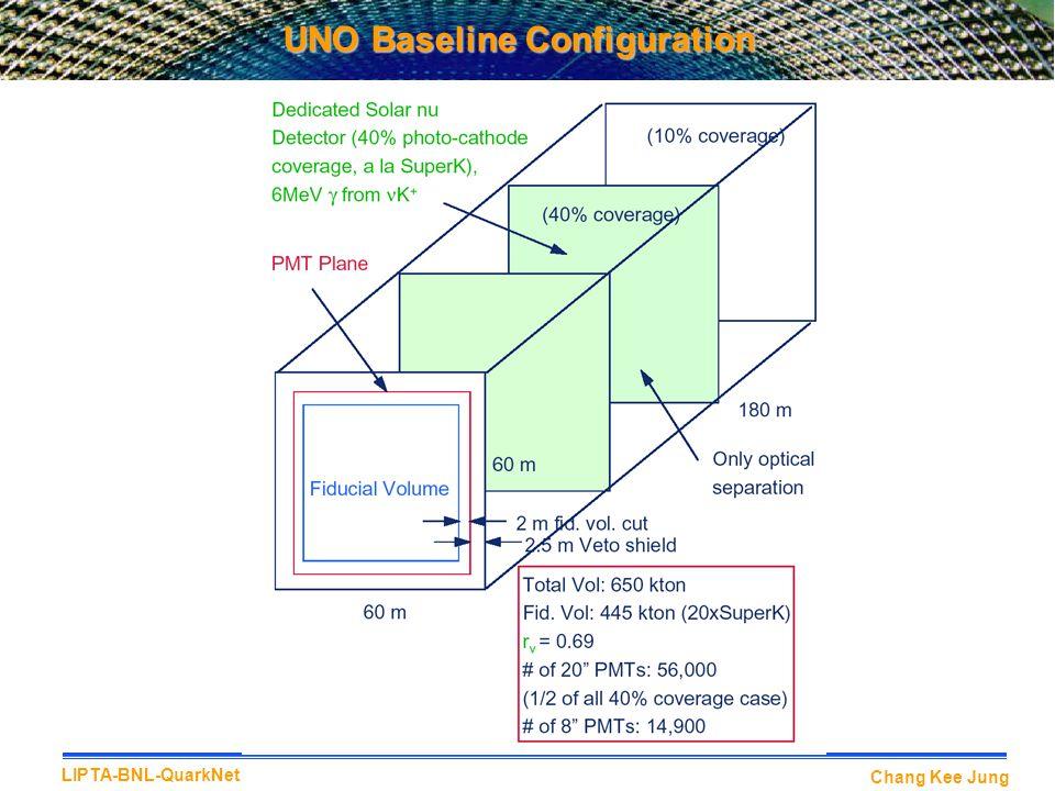 Chang Kee Jung LIPTA-BNL-QuarkNet UNO Baseline Configuration