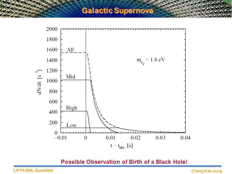 Chang Kee Jung LIPTA-BNL-QuarkNet Galactic Supernova Possible Observation of Birth of a Black Hole!