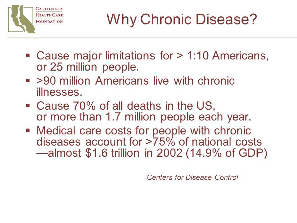 Chronic Illness: Prevalence and Health Costs --C Hoffman et al, JAMA 1996:276:1473